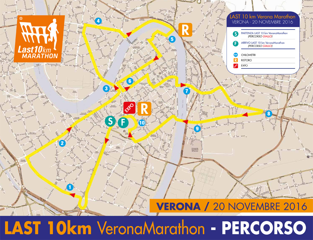 Last 10km